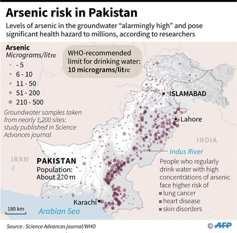 Arsenic Poisoning Map
