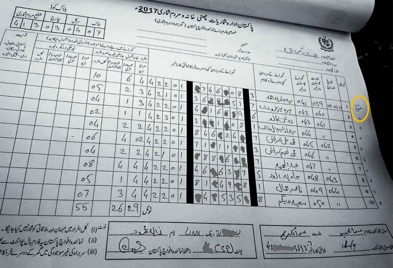 Form used by armed forces personnel for data collection. The word 'Sunni' can be seen handwritten on the right (circled) in this specimen.