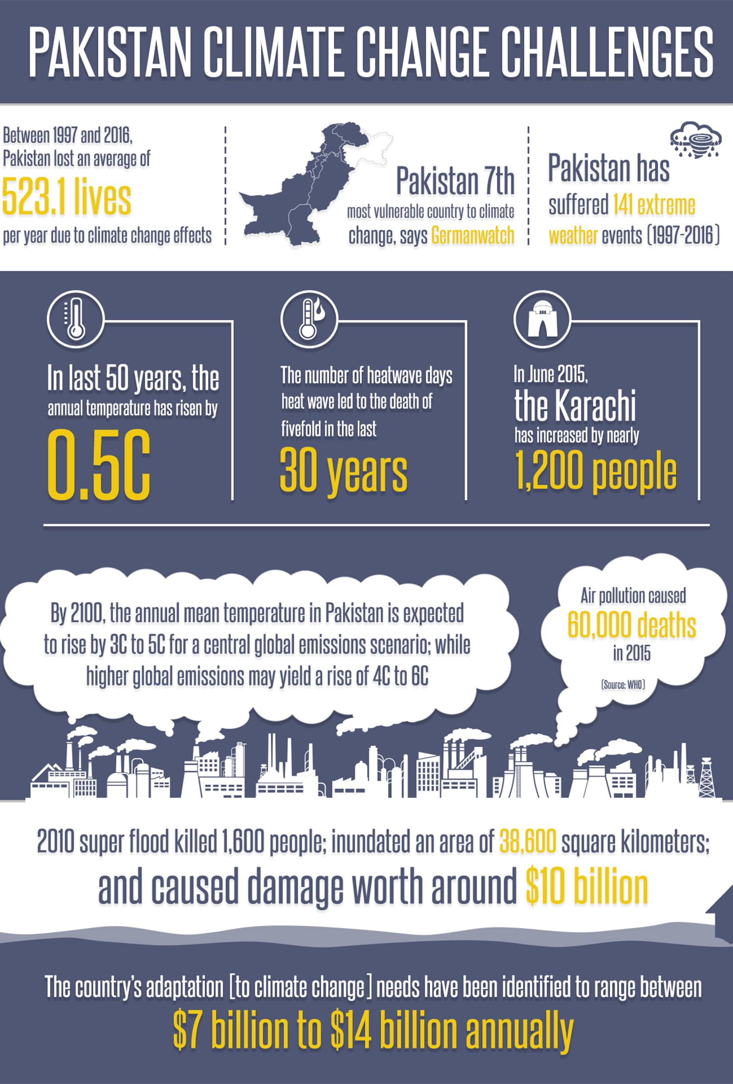 Infographic: Nabeel Ahmed