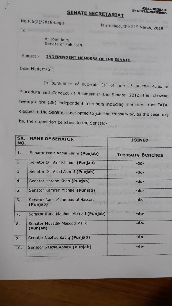 Independent senators' choices.