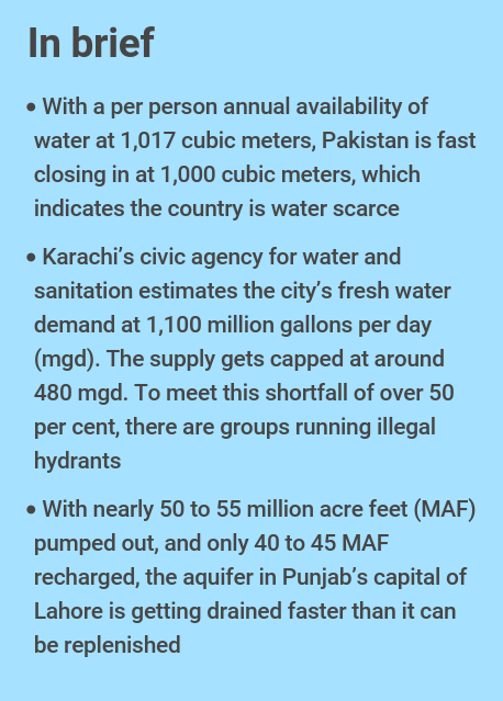Is Pakistan running out of fresh water? - Pakistan - DAWN COM
