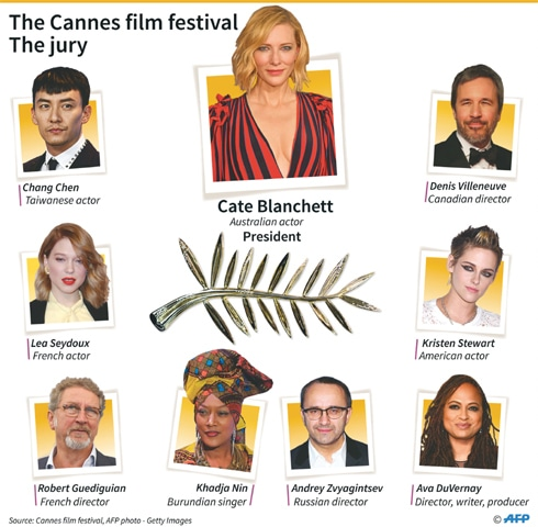 Female Majority in Jury of the Cannes Film Festival 2018