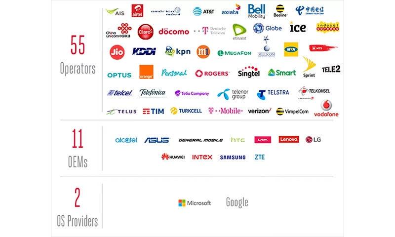 اس سروس میں شامل کمپنیاں— فوٹو بشکریہ جی ایس ایم اے