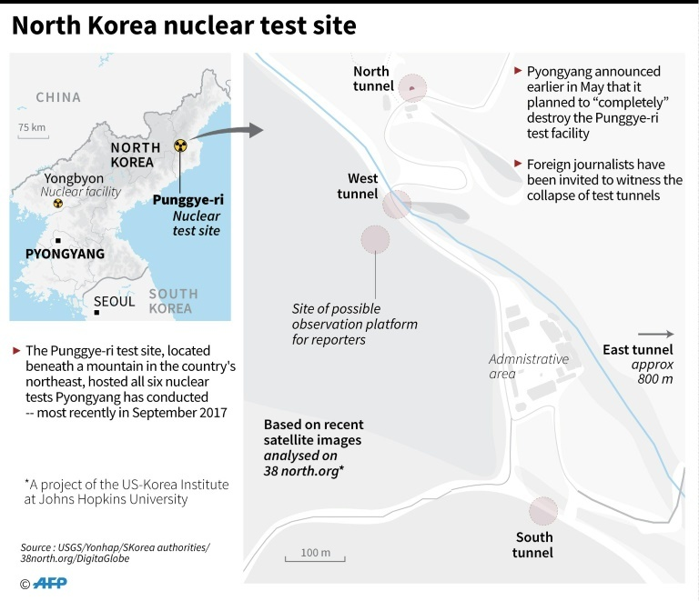 North Korea dismantles nuclear test site ahead of US summit - World ...