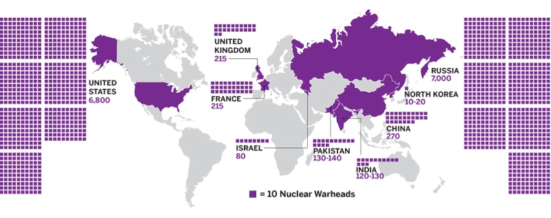 Total warhead holdings of all nuclear-weapon possessing states (the United States, Russia, the United Kingdom, France, China, India, Pakistan, Israel and North Korea), 2017 | SIPRI