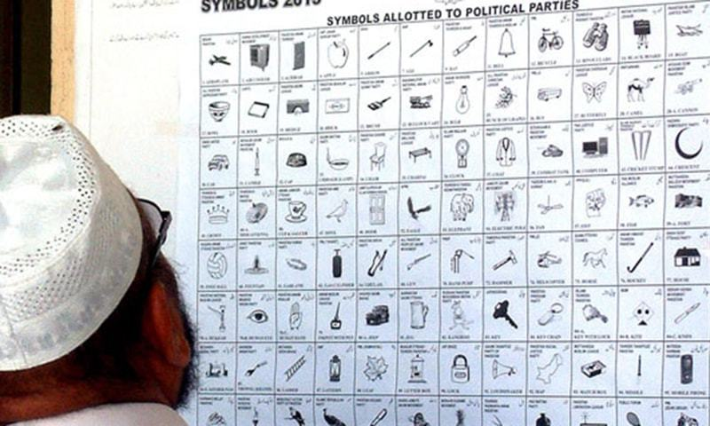 All major parties allotted their desired election symbols