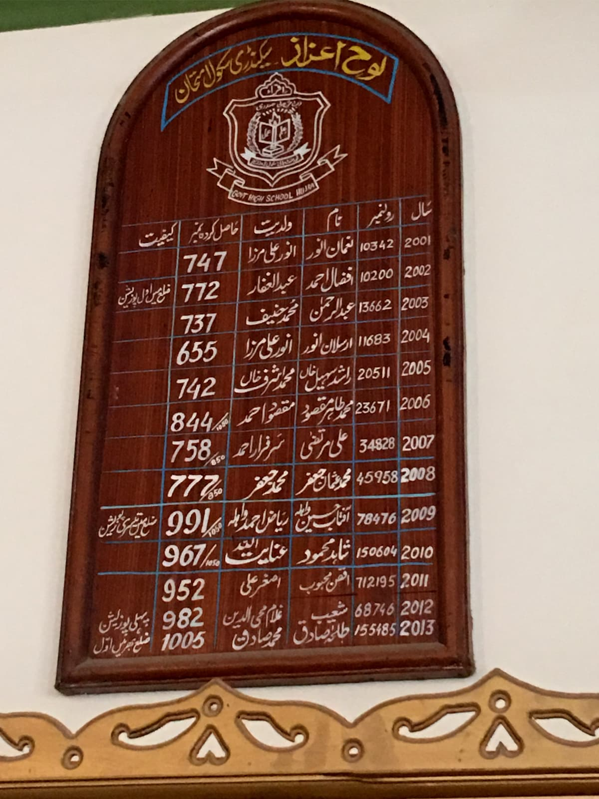An honour's board at Aqsan Mehboob's high school names him as the top achiever in Okara district in 2011 in his matriculation exam | Subuk Hasnain