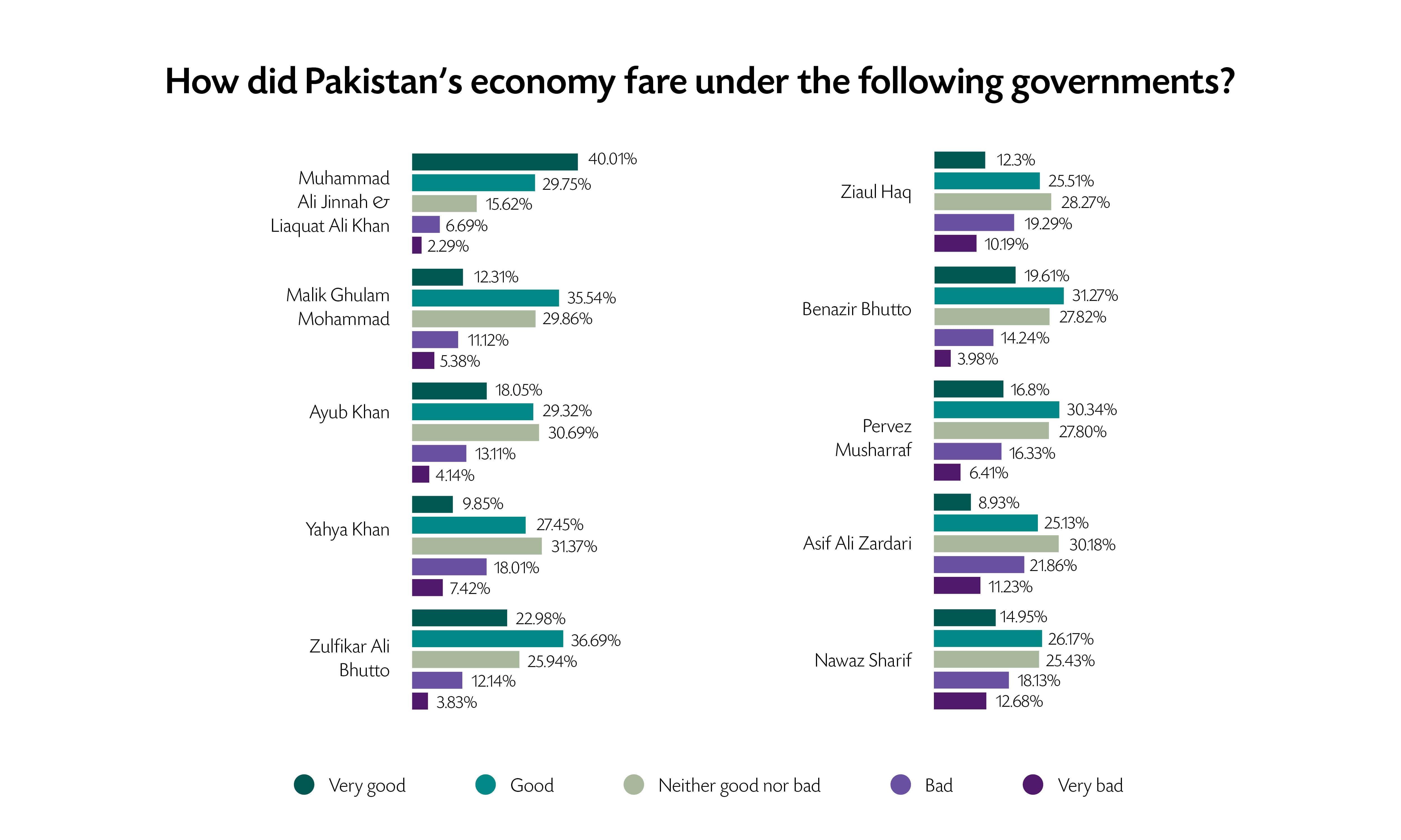 How Pakistan views itself at 70 - Herald
