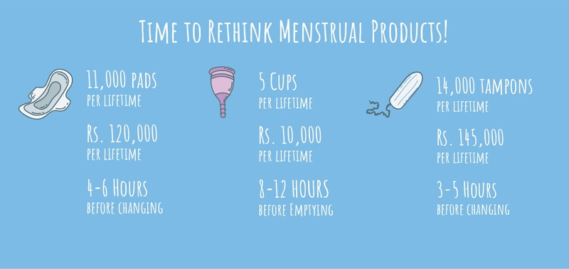 Switching from sanitary napkins to menstrual cups is a big step in saving the environment — Illustration courtesy Recircle