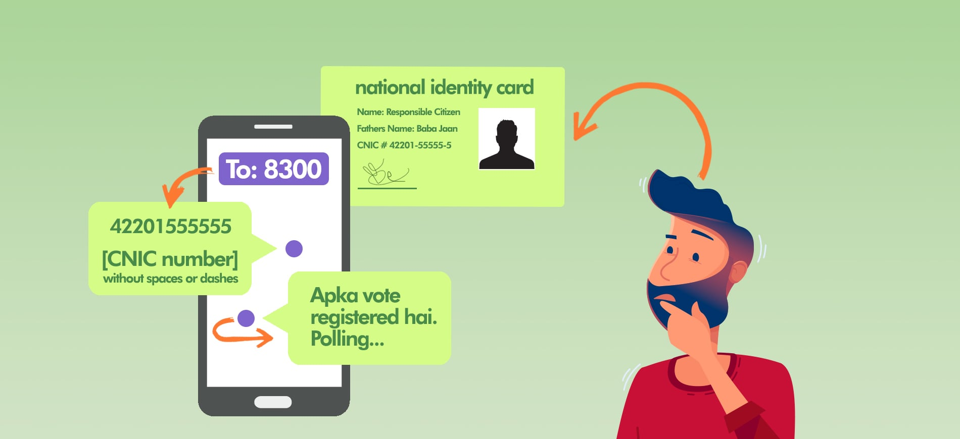 how to find my voter registration number pakistan