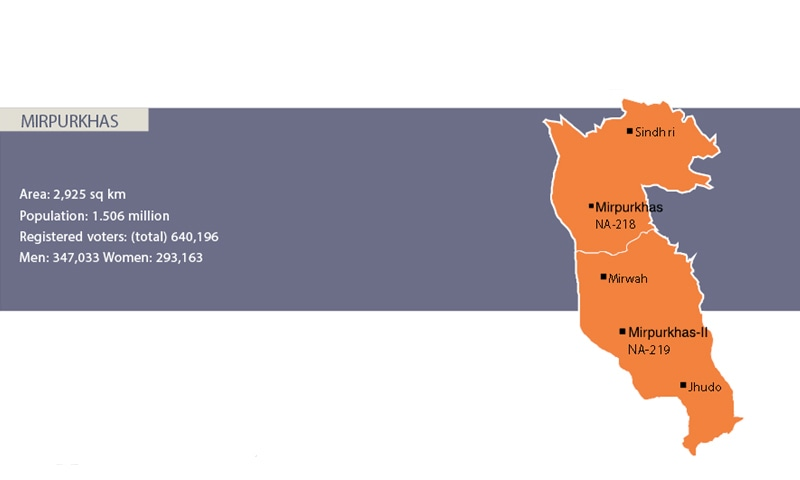 ضلع میرپور خاص کا نقشہ