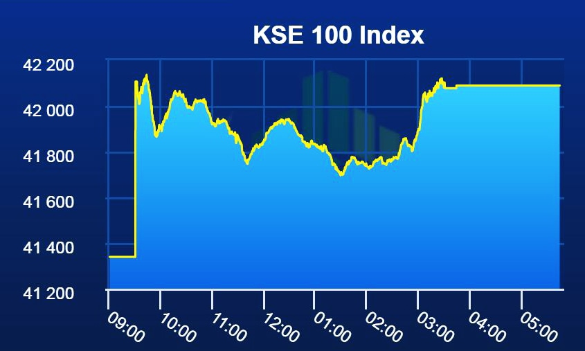 Pakistan Stock Exchange opens on a high in 'Naya Pakistan'