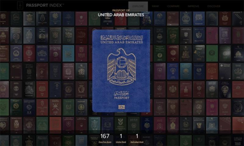 — فوٹو بشکریہ پاسپورٹ انڈیکس