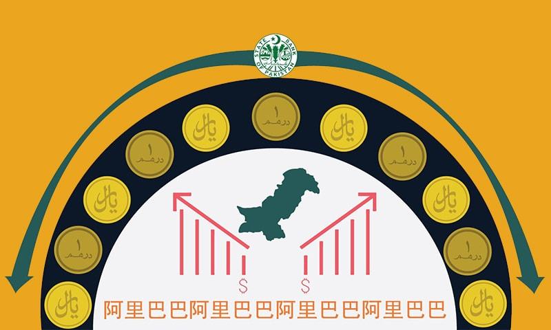These 19 developments shaped Pakistan's economic future in 2018