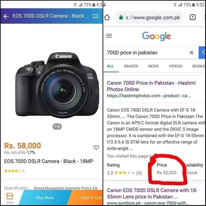 Overpriced camera