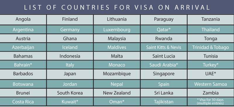 Visa-on-arrival facility extended to 50 countries: minister