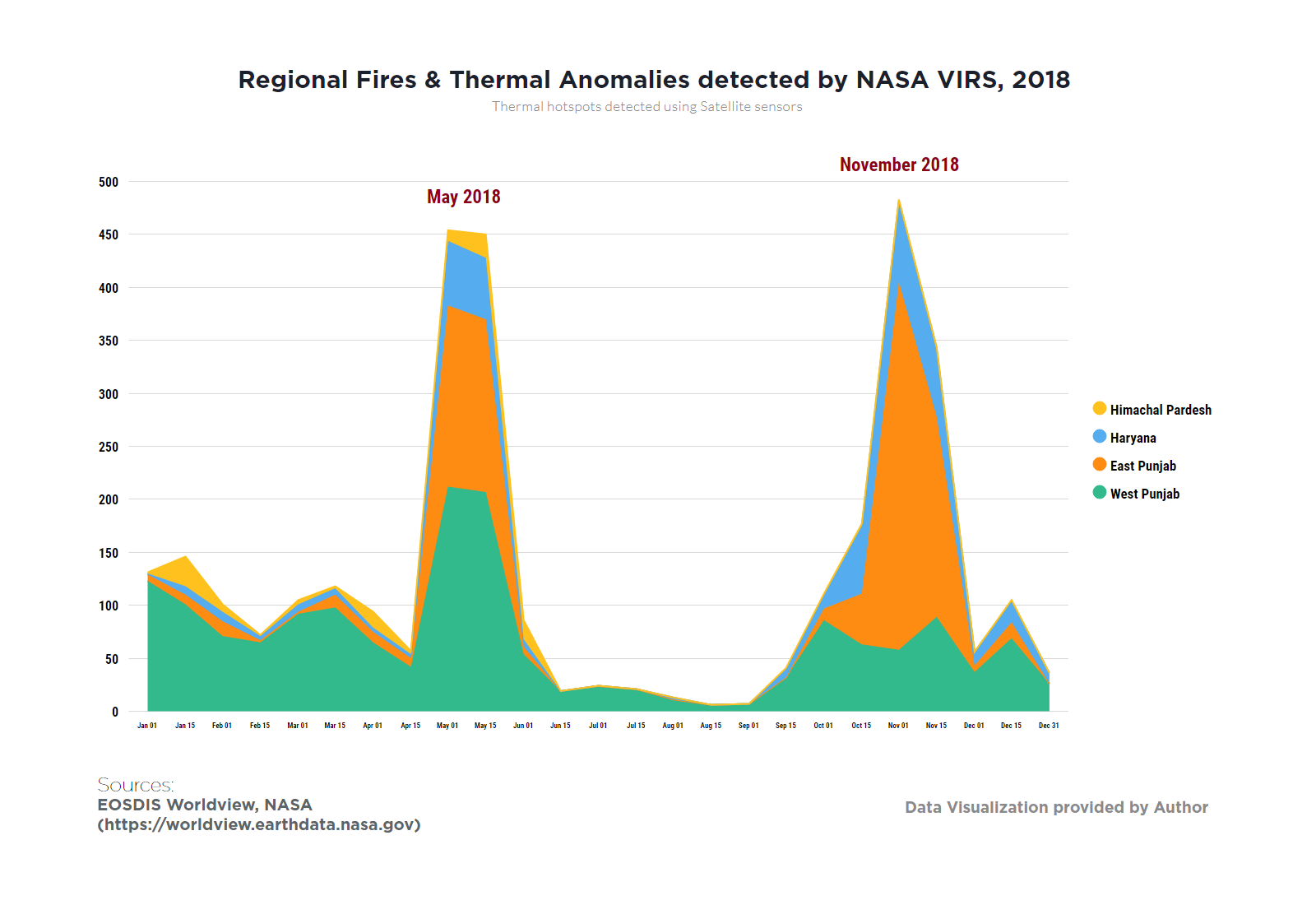 Regional fires and thermal anomalies detected by NASA VIRS in 2018.