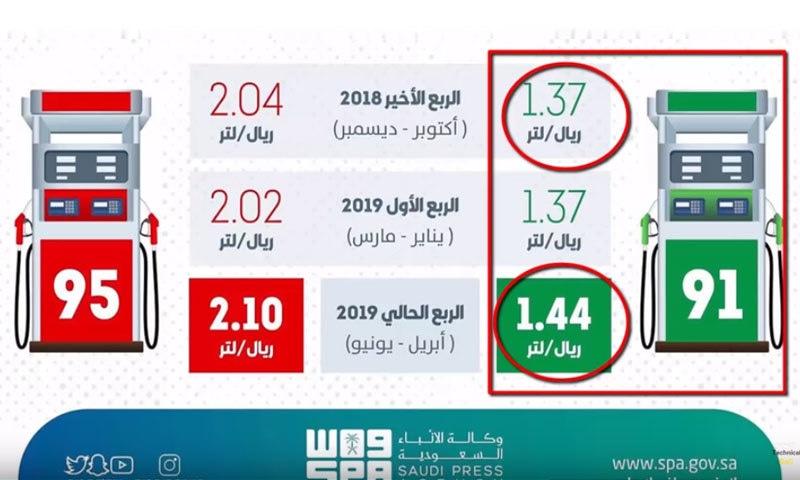 سعودی عرب نے آئندہ 3 ماہ کے لیے ملک میں پیٹرول کی قیمت میں اضافہ کردیا