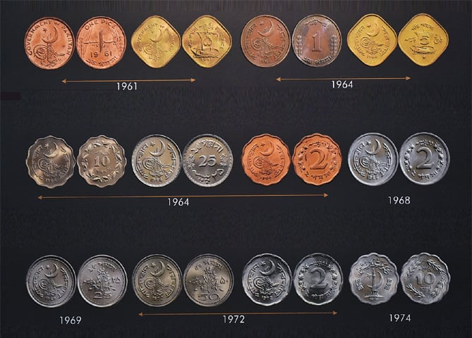 New coins after the decimal system was adopted