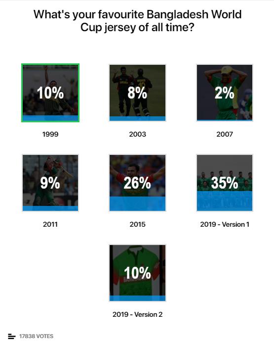 کرک انفو کے پول کے نتائج — فوٹو: اسکرین گریب