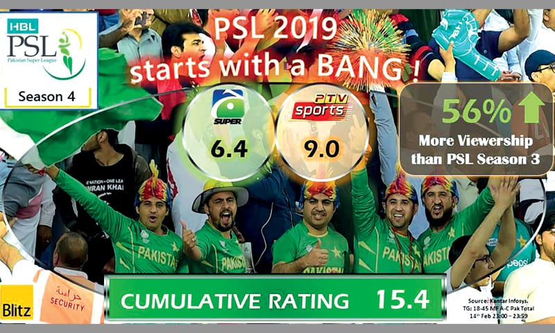 How PSL 2019 trumped war hysteria