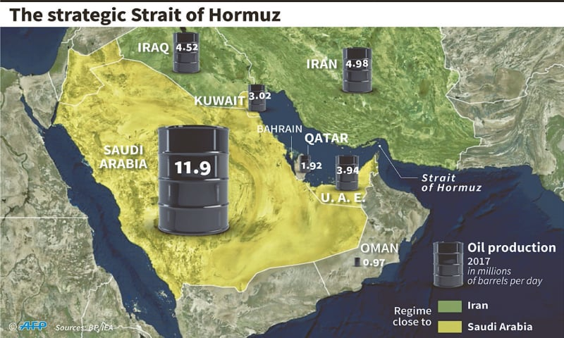 The strategic Strait of Hormuz. — AFP