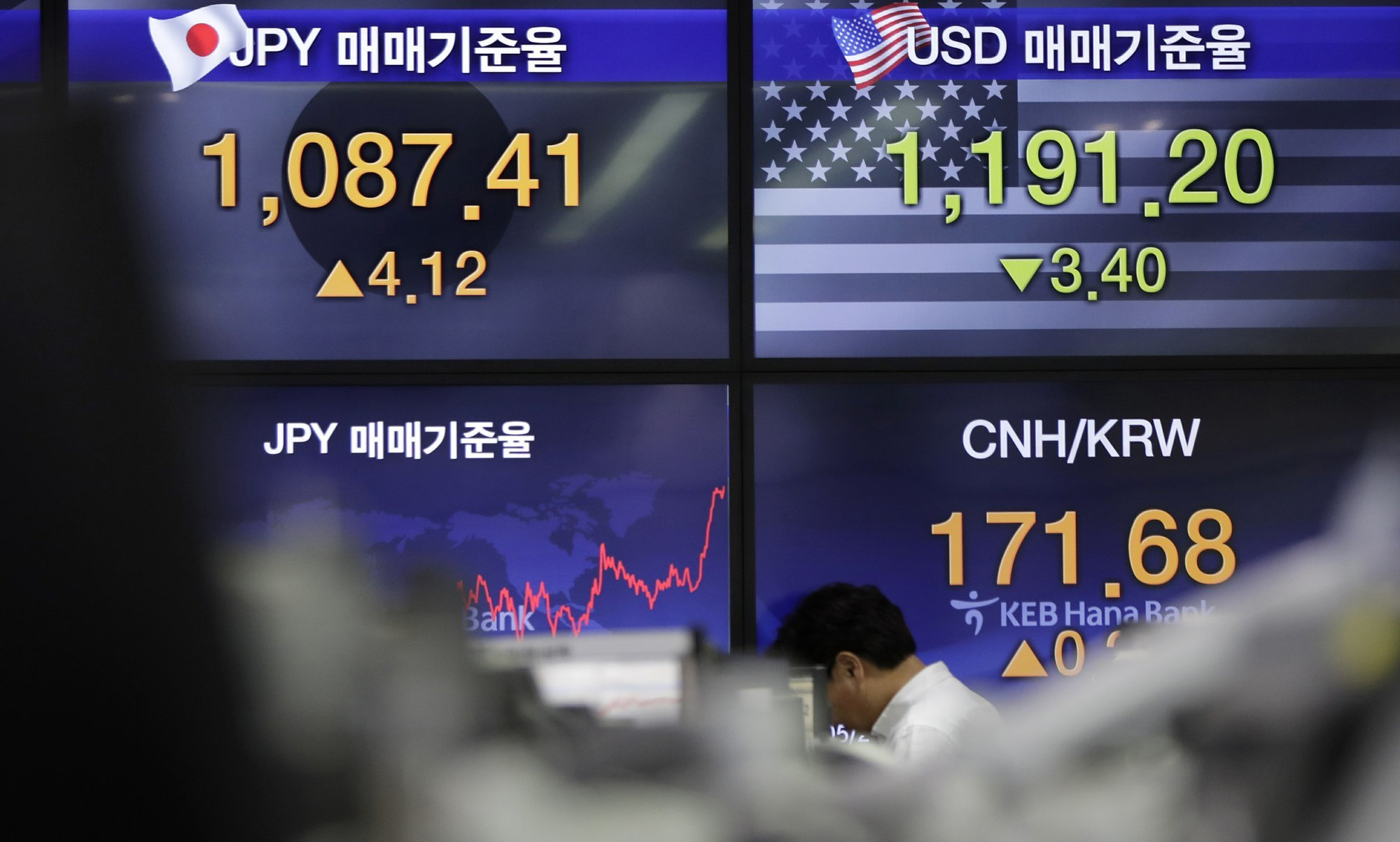 A currency trader walks near the screens showing the foreign exchange rates at the foreign exchange dealing room in Seoul, South Korea, on Friday. — AP