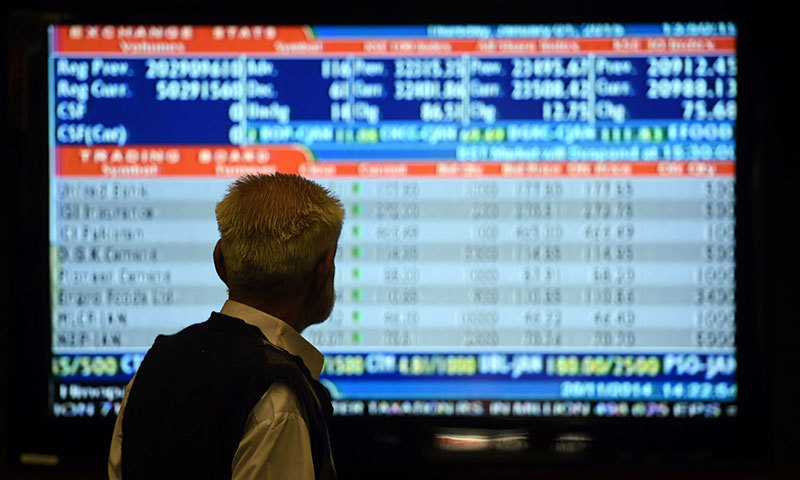 The index touched intra-day high and low of 499 points and 99 points respectively. — AFP/File