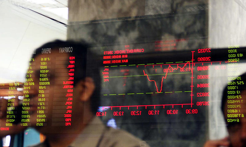 Stocks could not maintain the gaining momentum and settled flat on Tuesday with the KSE-100 index showing minor decline of 19.63 points (0.06 per cent) and close at 31,908.92. — AFP/File