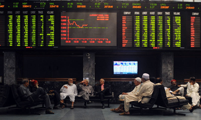 The stock market demonstrated bullish trend for the third day in succession with the KSE-100 index climbing 295 points (0.83 per cent) and settle down at 35,358.  — AFP/File