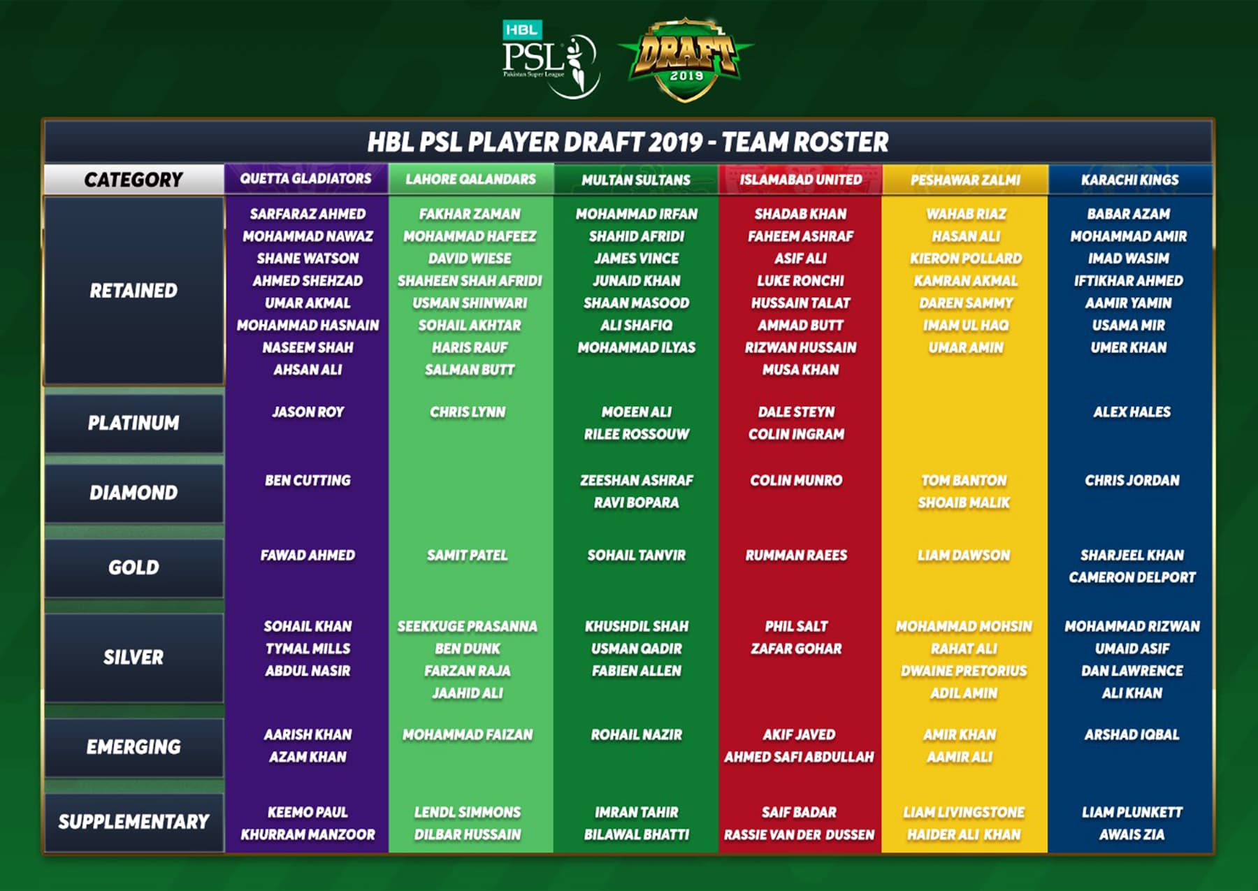 An overview of the final draft for PSL 2020. — Photo courtesy PSL