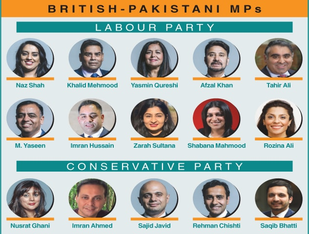 15 candidates of Pakistani descent elected to UK parliament
