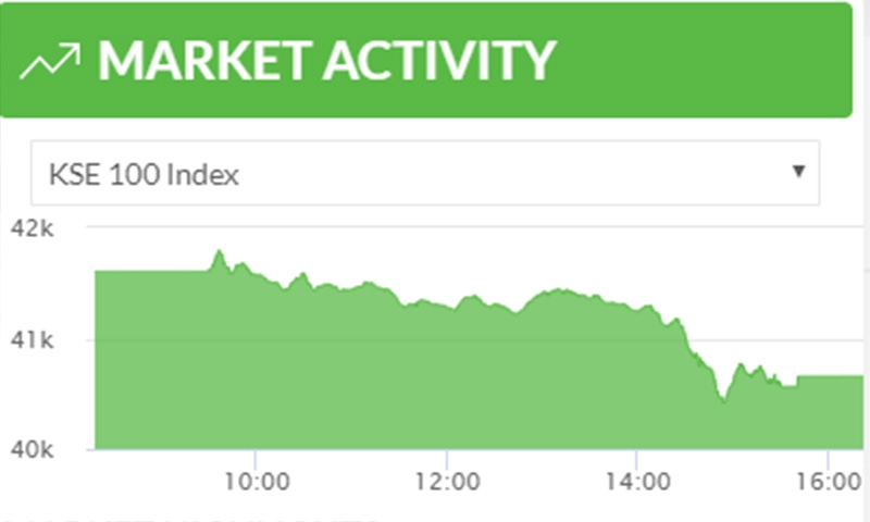The day's trends at the stock market.
