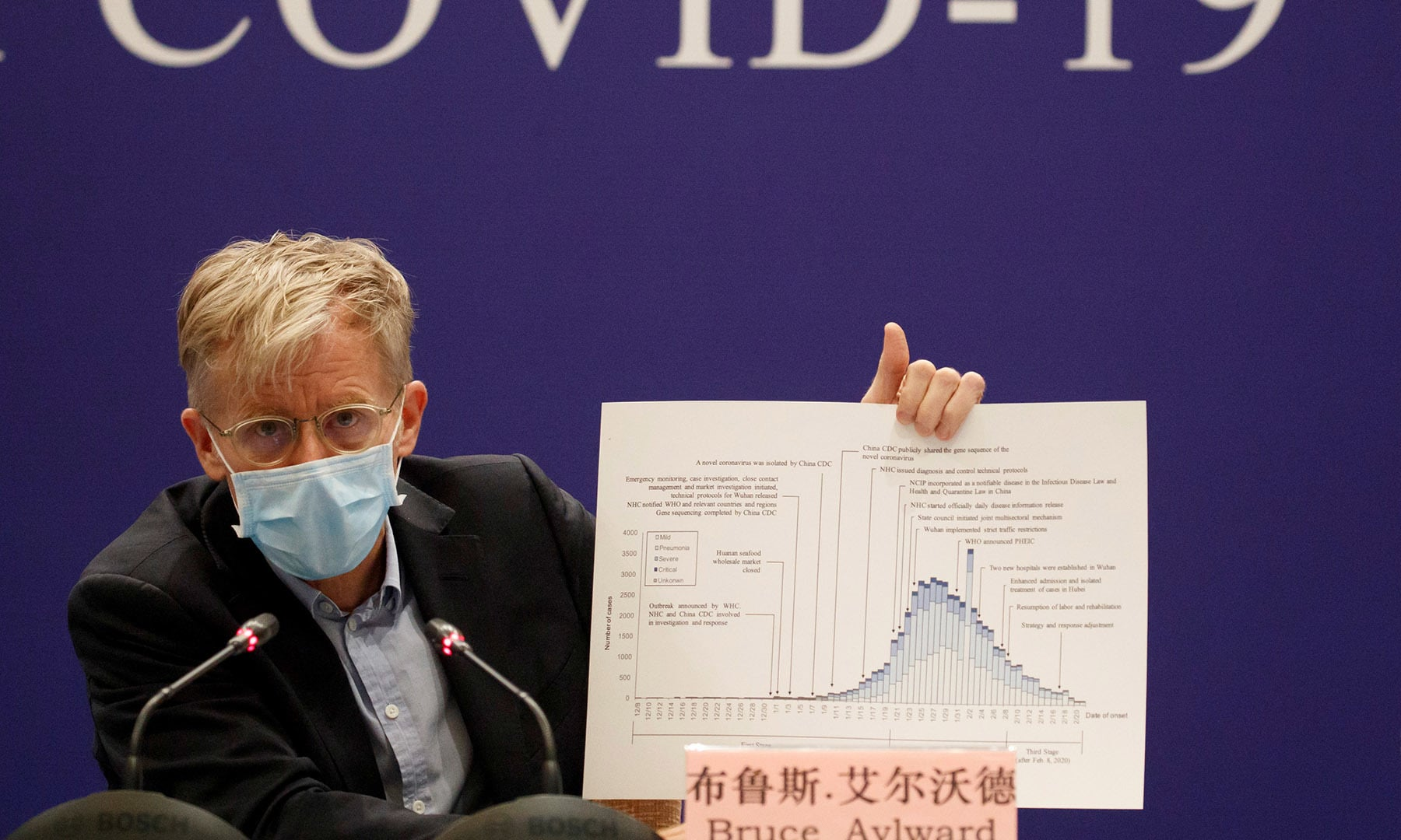 Bruce Aylward of the World Health Organisation attends a news conference of the WHO-China Joint Mission on Covid-19 about its investigation of the outbreak in Beijing on Feb 24. — Reuters