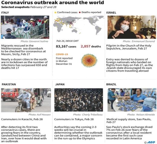 China to provide aid to South Korea, Iran as coronavirus spreads overseas