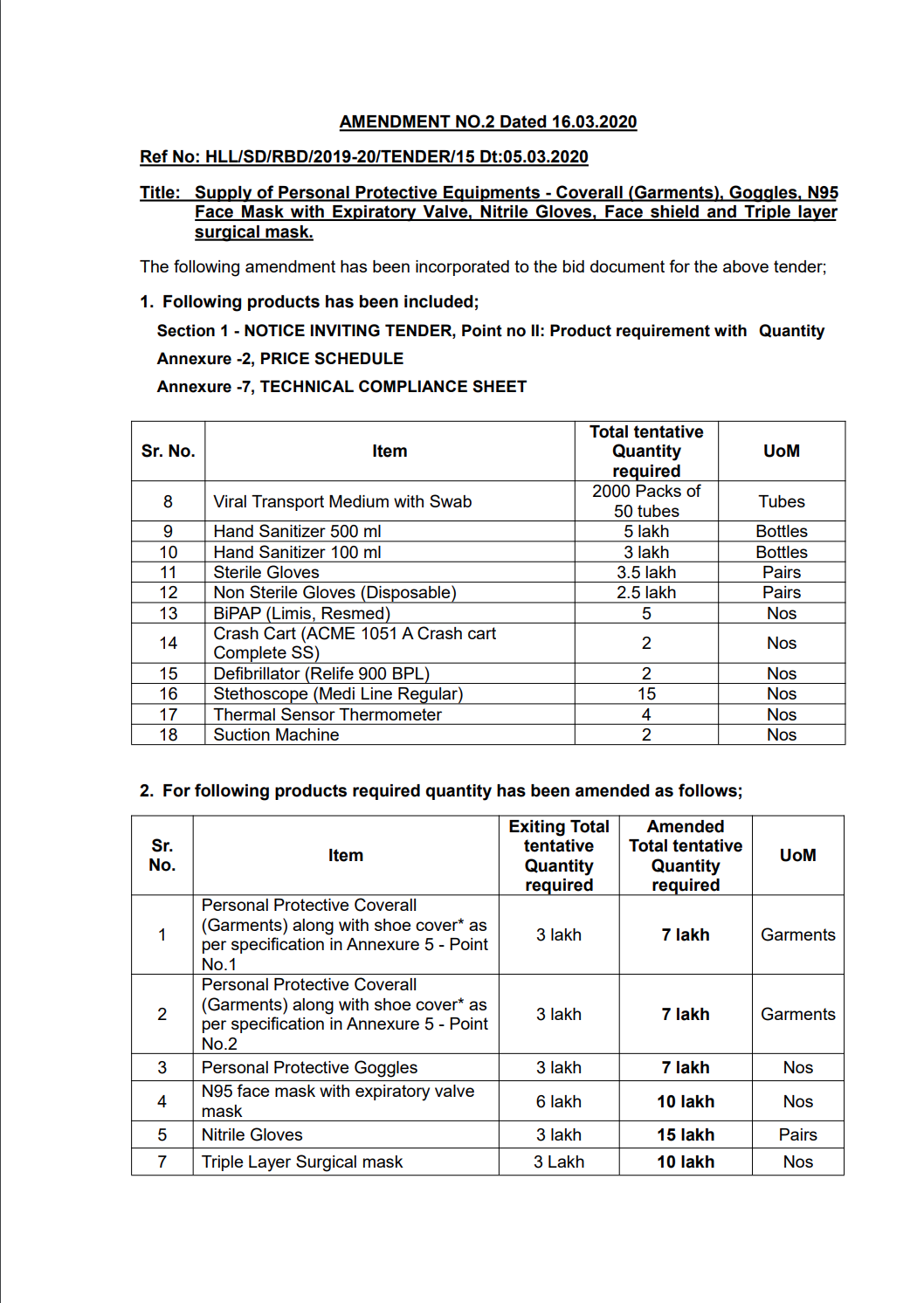 The amended tender document dated March 16.