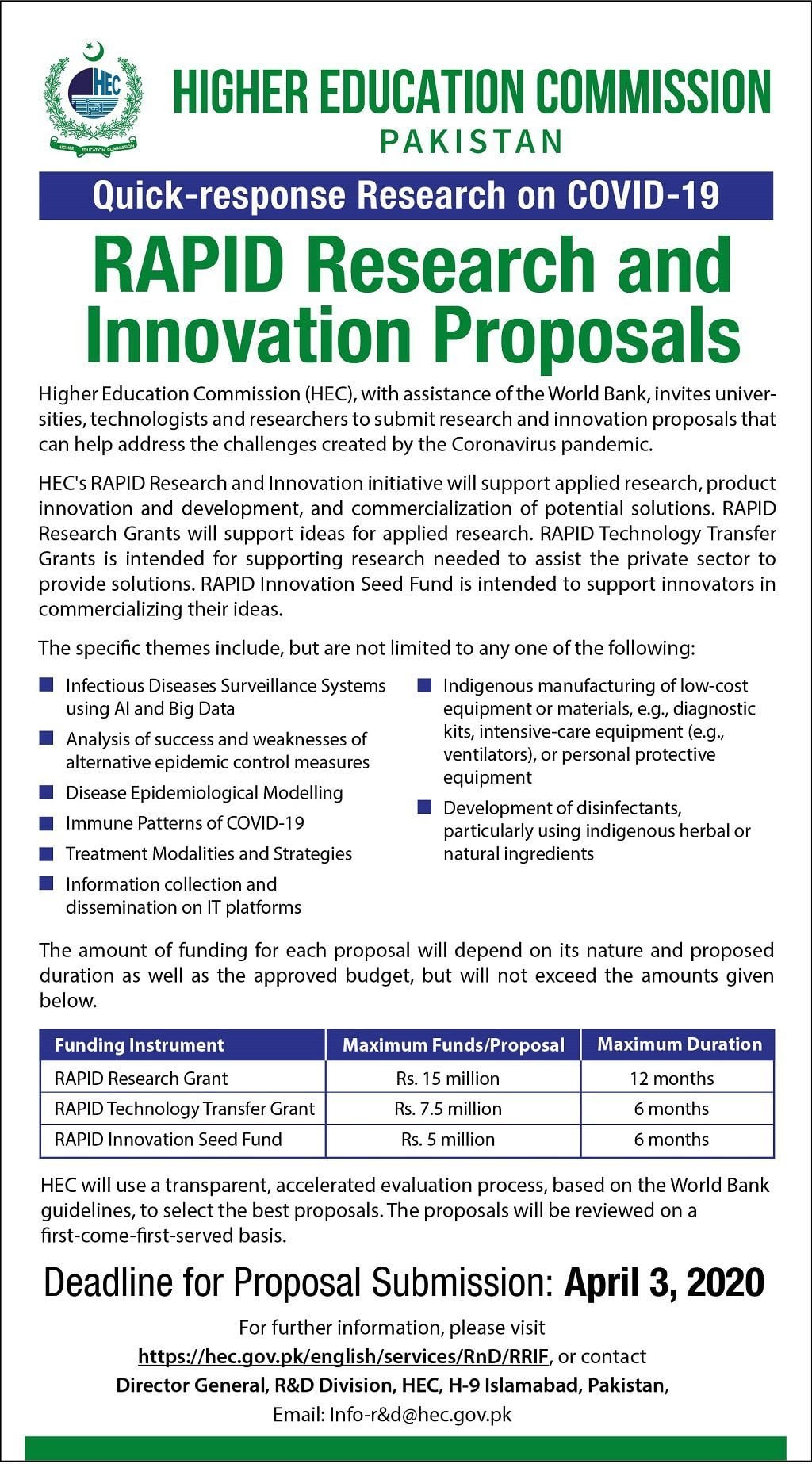 The advertisement issued by HEC.