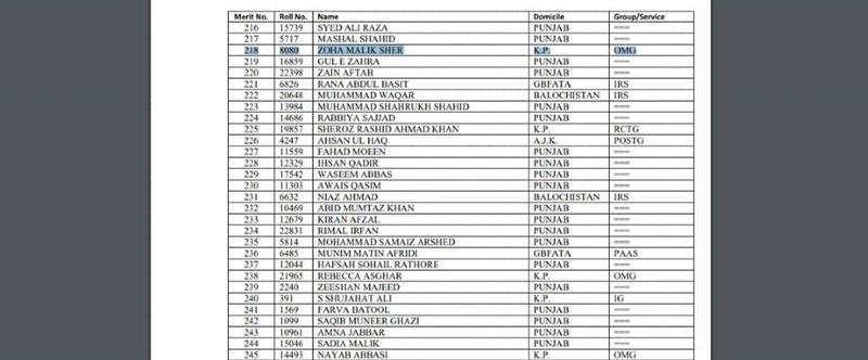سسی ملک شیر کی بہن ضحٰی ملک بھی امتحان پاس کرکے نوکری کے لیے شارٹ لسٹ ہوئیں—اسکرین شاٹ