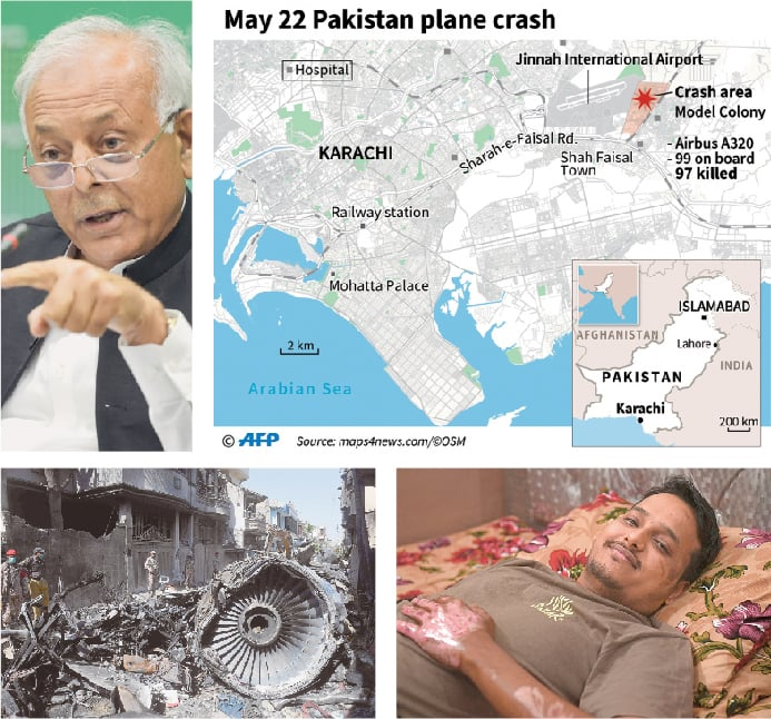 (Clockwise) Aviation Minister Ghulam Sarwar Khan briefs the media in Islamabad about the initial report on the May 22 plane crash. A graphic shows the location of Karachi Airport and its vicinity. Mohammad Zubair, one of the two survivors, at his home in Karachi on Wednesday. A file photo shows security personnel guarding the plane's wreckage.—White Star / AFP