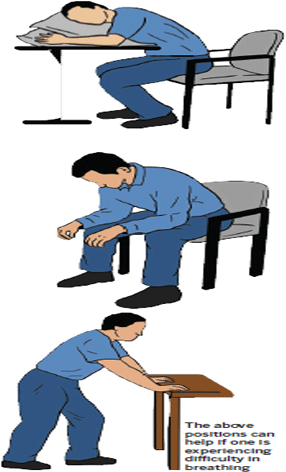 The above positions can help if one is experiencing difficulty in breathing
