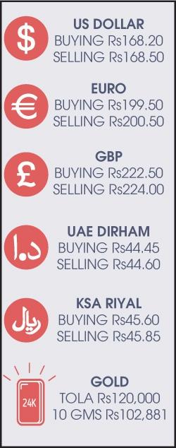 Govt raises Rs39bn thru bonds auction