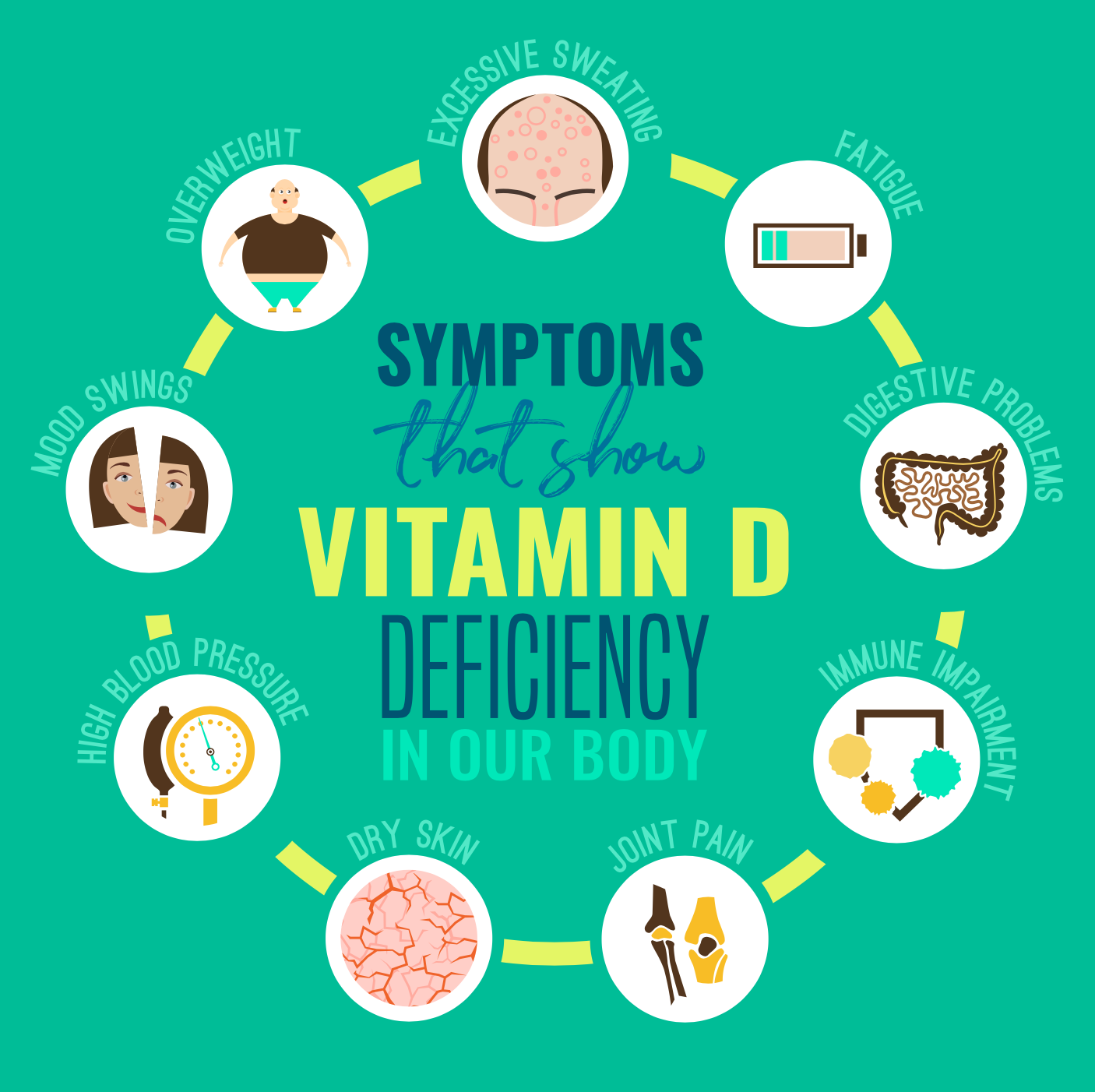 Feeling Tired All The Time Led Me To Discover I Had A Vitamin D Deficiency Comment Images