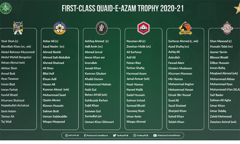 The six head coaches announced their squads, which will include all the top performers who will not be involved in the series against Zimbabwe. — Photo courtesy PCB