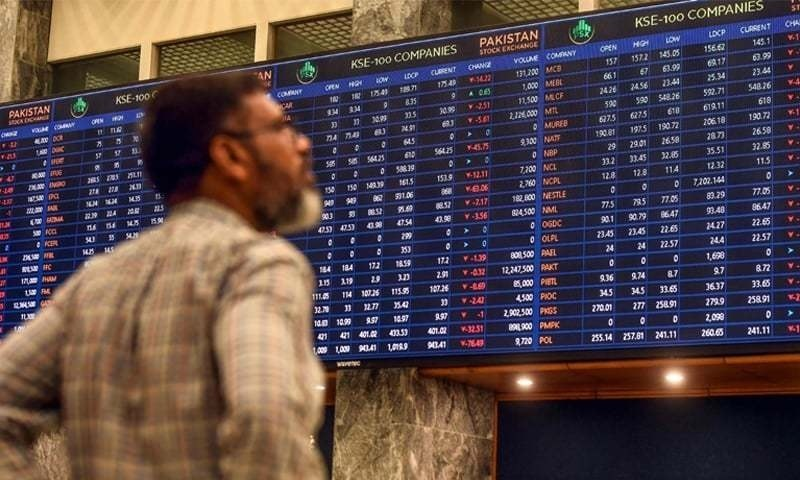 The KSE-100 index settled with a gain of 369.01 points (0.90 per cent) at 41,153.05. — AFP/File