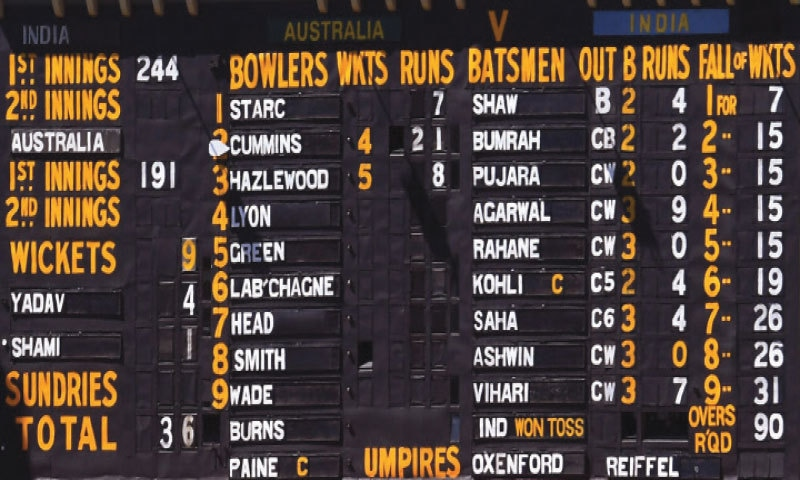 ADELAIDE: The picturesque scoreboard at the Adelaide Oval narrates India's tale of batting woes during the first Test against Australia on Saturday.—AFP