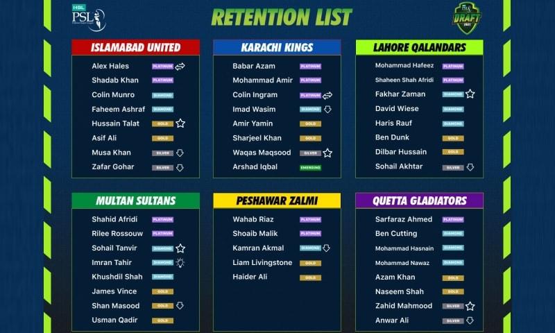 پاکستان سپر لیگ کے اگلے ایڈیشن کا افتتاح 20 فروری سے ہو گا— فوٹو بشکریہ پی ایس ایل