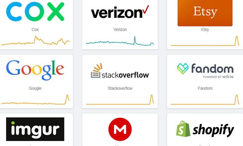 خود بعض ممالک میں فاسٹلے کی ویب سائٹس بھی بند رہی—اسکرین شاٹ