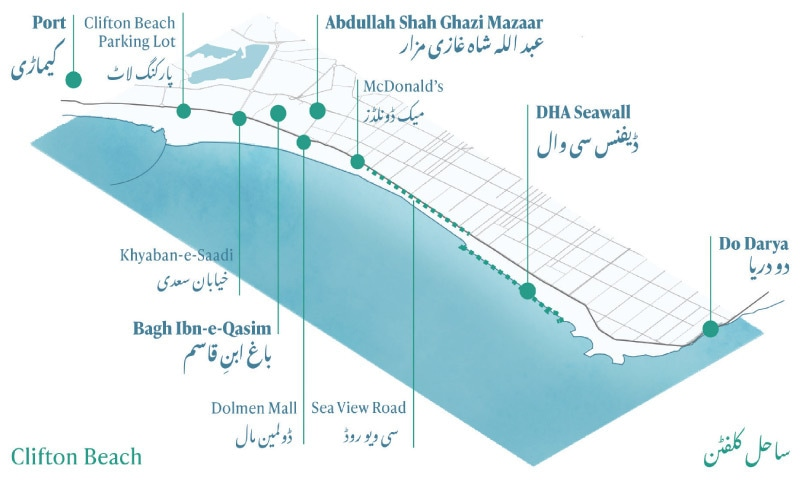 The points from where people access Clifton Beach | Courtesy the writer/Karachi, Public