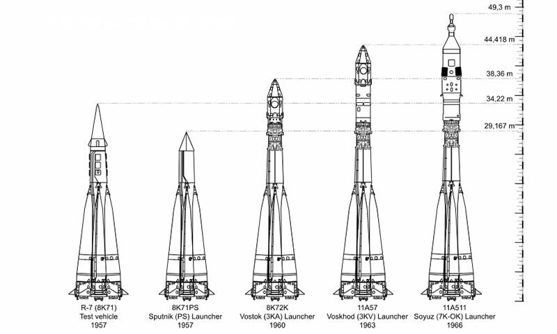 آر-7 میزائل کے ڈیزائین پر تیار کردہ مختلف خلائی راکٹ— تصویر: وکی پیڈیا
