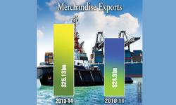 Stagnant  merchandise exports